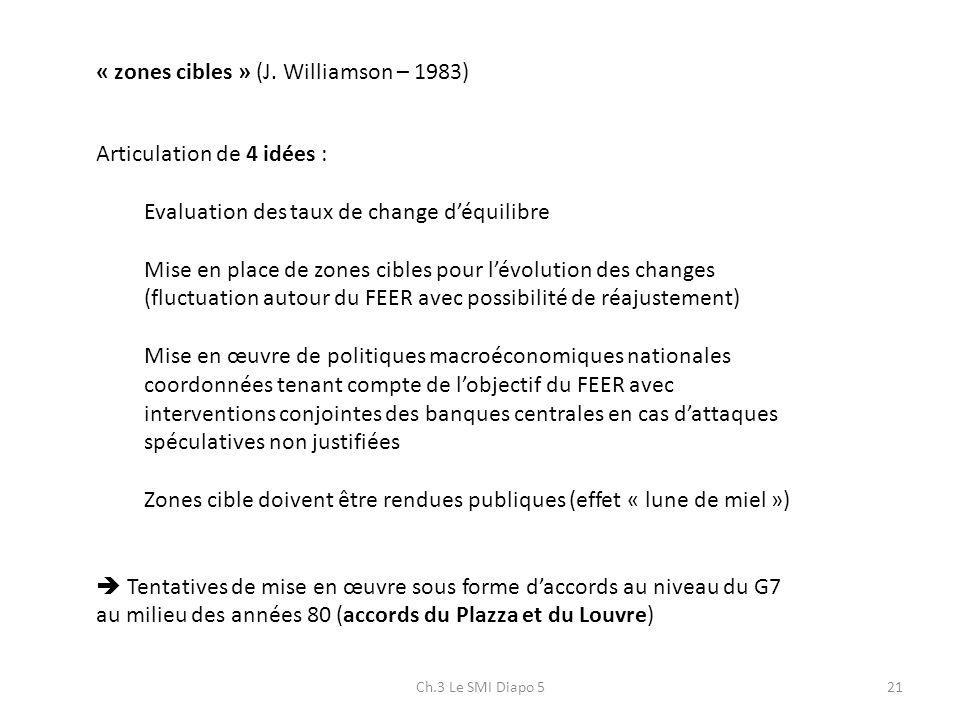 Ch.3 Le SMI Diapo 521 « zones cibles » (J. Williamson – 1983) Articulation de 4 idées : Evaluation des taux de change déquilibre Mise en place de zone