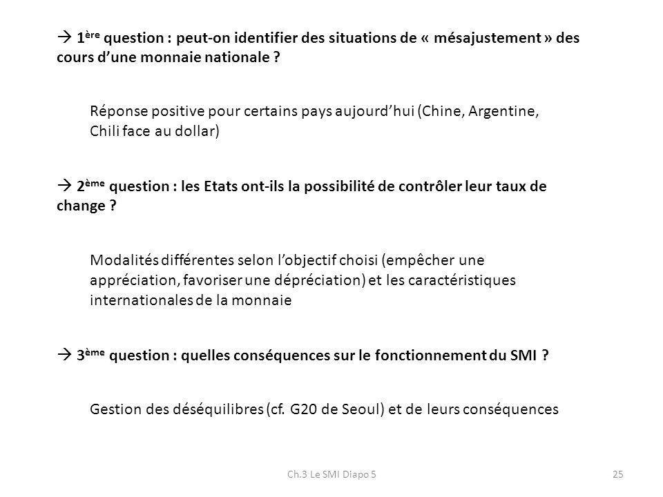 Ch.3 Le SMI Diapo 525 1 ère question : peut-on identifier des situations de « mésajustement » des cours dune monnaie nationale ? Réponse positive pour
