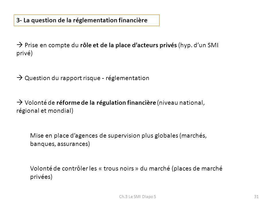 Ch.3 Le SMI Diapo 531 3- La question de la réglementation financière Prise en compte du rôle et de la place dacteurs privés (hyp. dun SMI privé) Quest