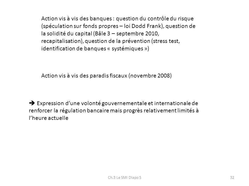 Ch.3 Le SMI Diapo 532 Action vis à vis des banques : question du contrôle du risque (spéculation sur fonds propres – loi Dodd Frank), question de la s