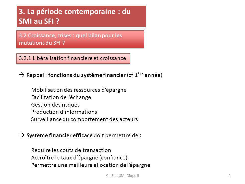 3. La période contemporaine : du SMI au SFI ? 3.2 Croissance, crises : quel bilan pour les mutations du SFI ? 3.2.1 Libéralisation financière et crois
