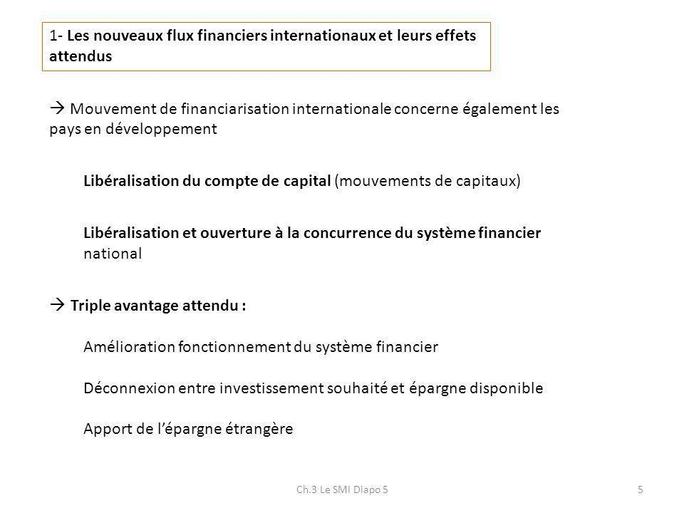Ch.3 Le SMI Diapo 55 Mouvement de financiarisation internationale concerne également les pays en développement Libéralisation du compte de capital (mo