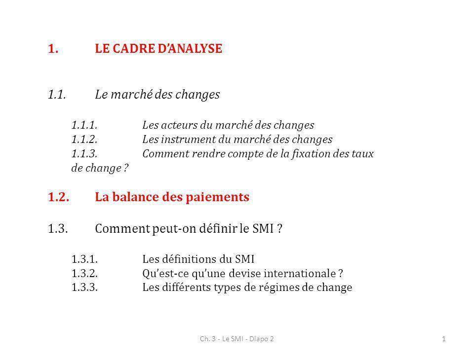 Ch. 3 - Le SMI - Diapo 21 1.LE CADRE DANALYSE 1.1.Le marché des changes 1.1.1.Les acteurs du marché des changes 1.1.2.Les instrument du marché des cha