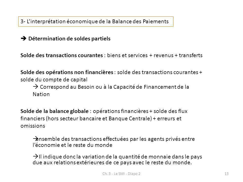 Ch. 3 - Le SMI - Diapo 213 3- Linterprétation économique de la Balance des Paiements Détermination de soldes partiels Solde des transactions courantes