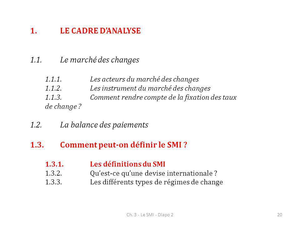 Ch. 3 - Le SMI - Diapo 220 1.LE CADRE DANALYSE 1.1.Le marché des changes 1.1.1.Les acteurs du marché des changes 1.1.2.Les instrument du marché des ch