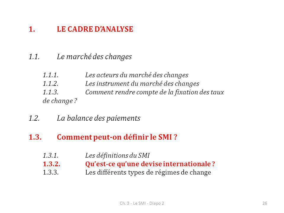 Ch. 3 - Le SMI - Diapo 226 1.LE CADRE DANALYSE 1.1.Le marché des changes 1.1.1.Les acteurs du marché des changes 1.1.2.Les instrument du marché des ch