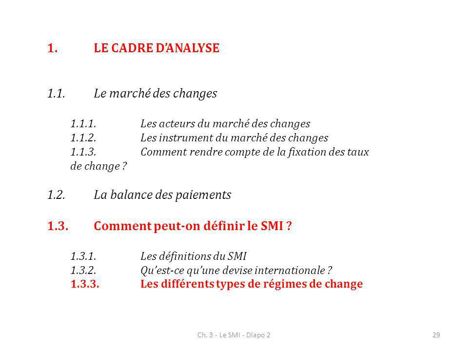 Ch. 3 - Le SMI - Diapo 229 1.LE CADRE DANALYSE 1.1.Le marché des changes 1.1.1.Les acteurs du marché des changes 1.1.2.Les instrument du marché des ch