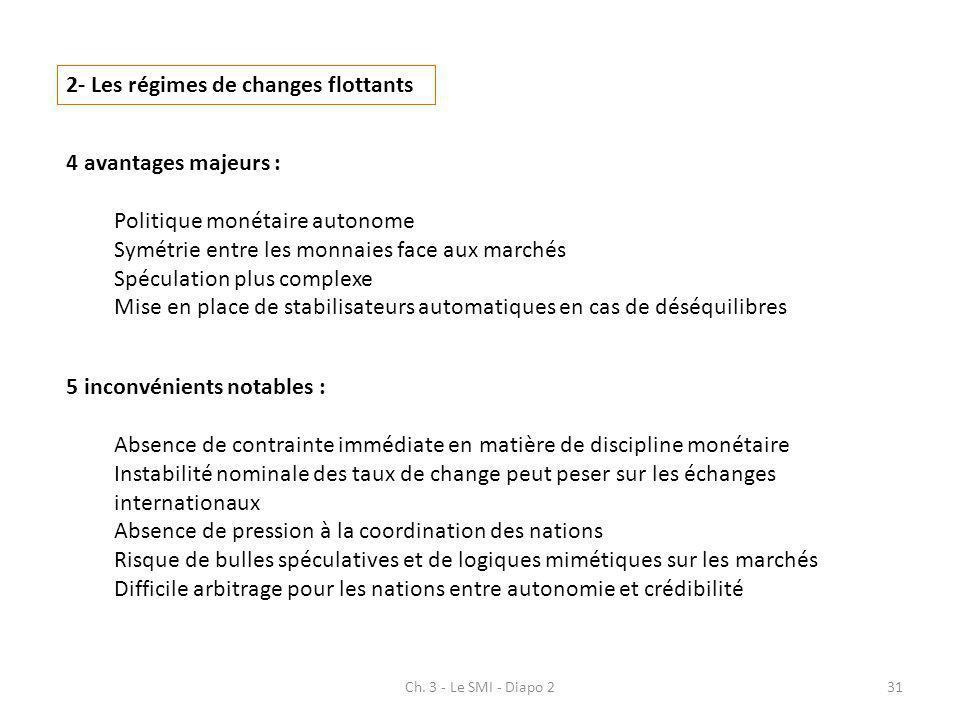 Ch. 3 - Le SMI - Diapo 231 2- Les régimes de changes flottants 4 avantages majeurs : Politique monétaire autonome Symétrie entre les monnaies face aux