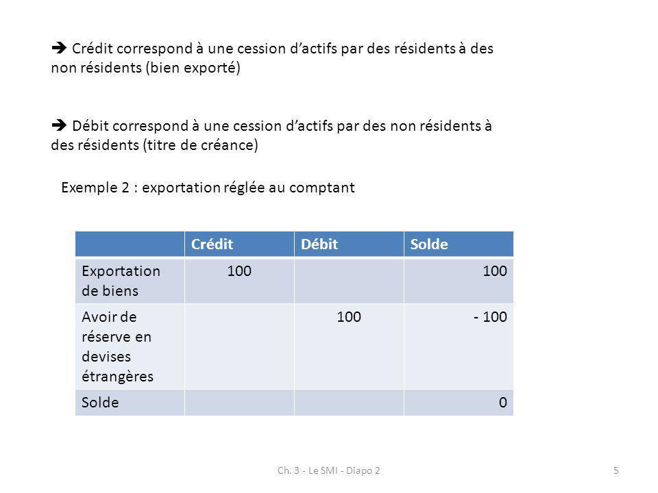 Ch. 3 - Le SMI - Diapo 25 Crédit correspond à une cession dactifs par des résidents à des non résidents (bien exporté) Débit correspond à une cession