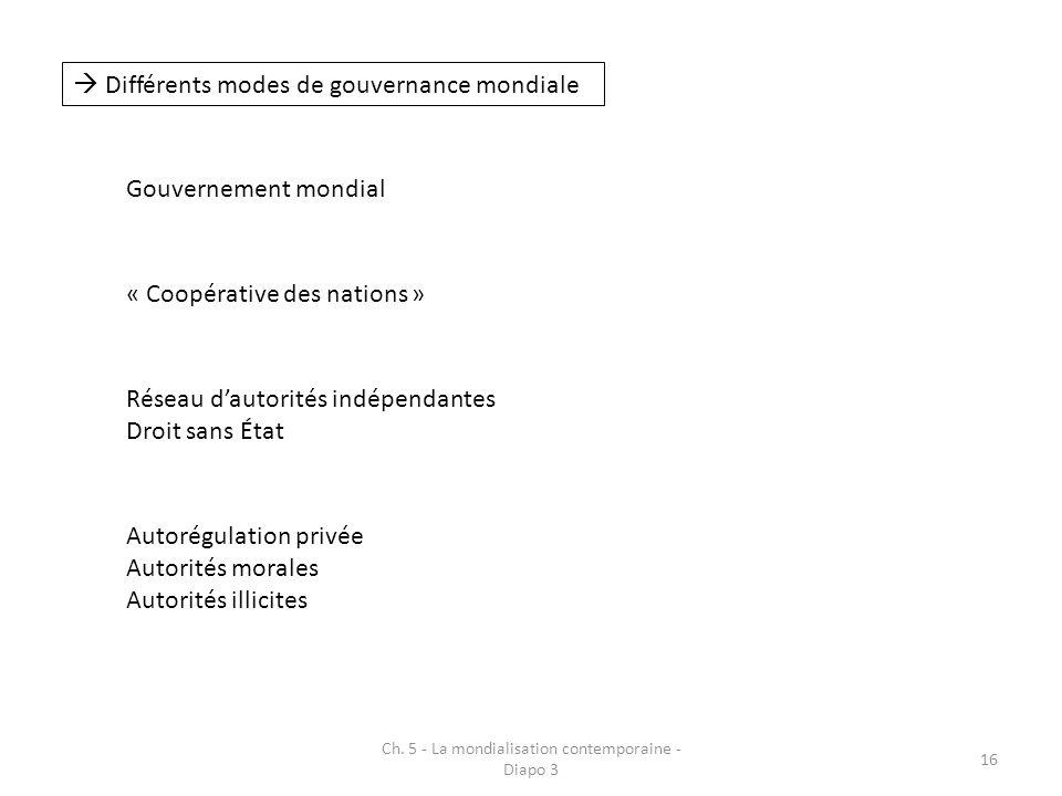 Ch. 5 - La mondialisation contemporaine - Diapo 3 16 Différents modes de gouvernance mondiale Gouvernement mondial « Coopérative des nations » Réseau
