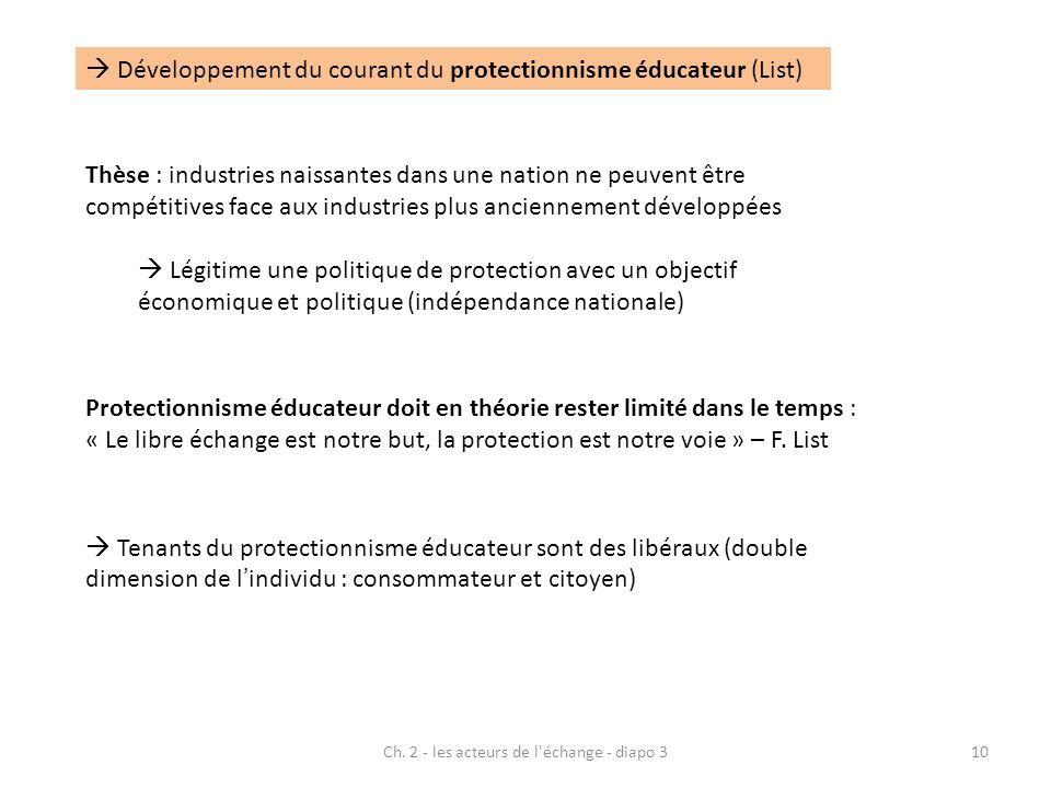 Ch. 2 - les acteurs de l'échange - diapo 310 Développement du courant du protectionnisme éducateur (List) Thèse : industries naissantes dans une natio