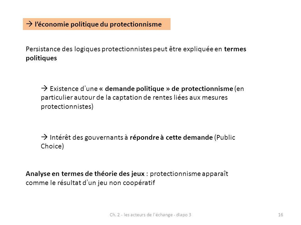 Ch. 2 - les acteurs de l'échange - diapo 316 léconomie politique du protectionnisme Persistance des logiques protectionnistes peut être expliquée en t