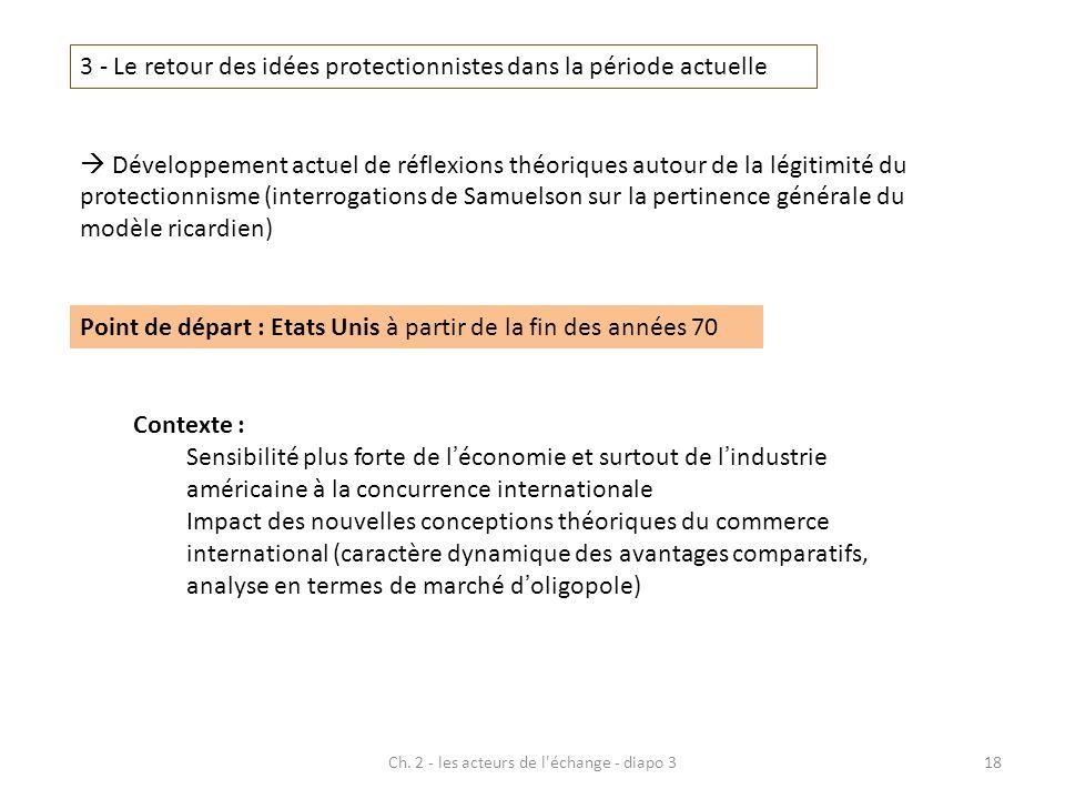 Ch. 2 - les acteurs de l'échange - diapo 318 3 - Le retour des idées protectionnistes dans la période actuelle Développement actuel de réflexions théo