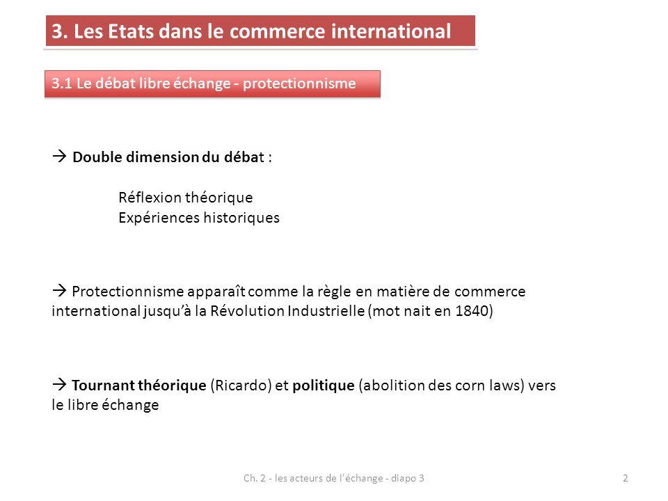 3. Les Etats dans le commerce international 3.1 Le débat libre échange - protectionnisme Ch. 2 - les acteurs de l'échange - diapo 32 Double dimension