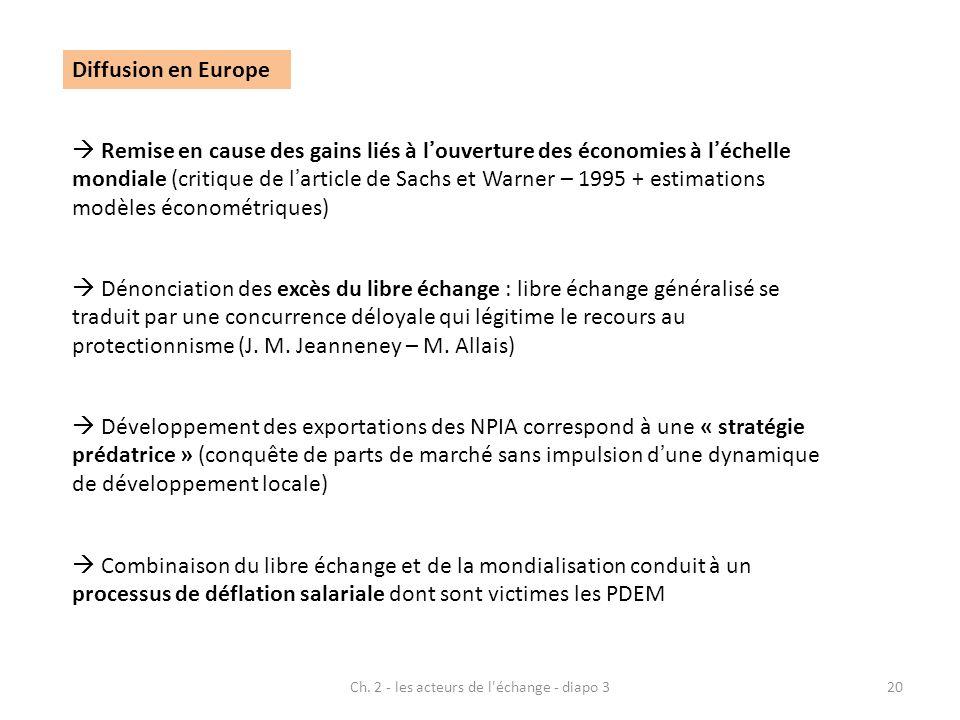 Ch. 2 - les acteurs de l'échange - diapo 320 Diffusion en Europe Dénonciation des excès du libre échange : libre échange généralisé se traduit par une