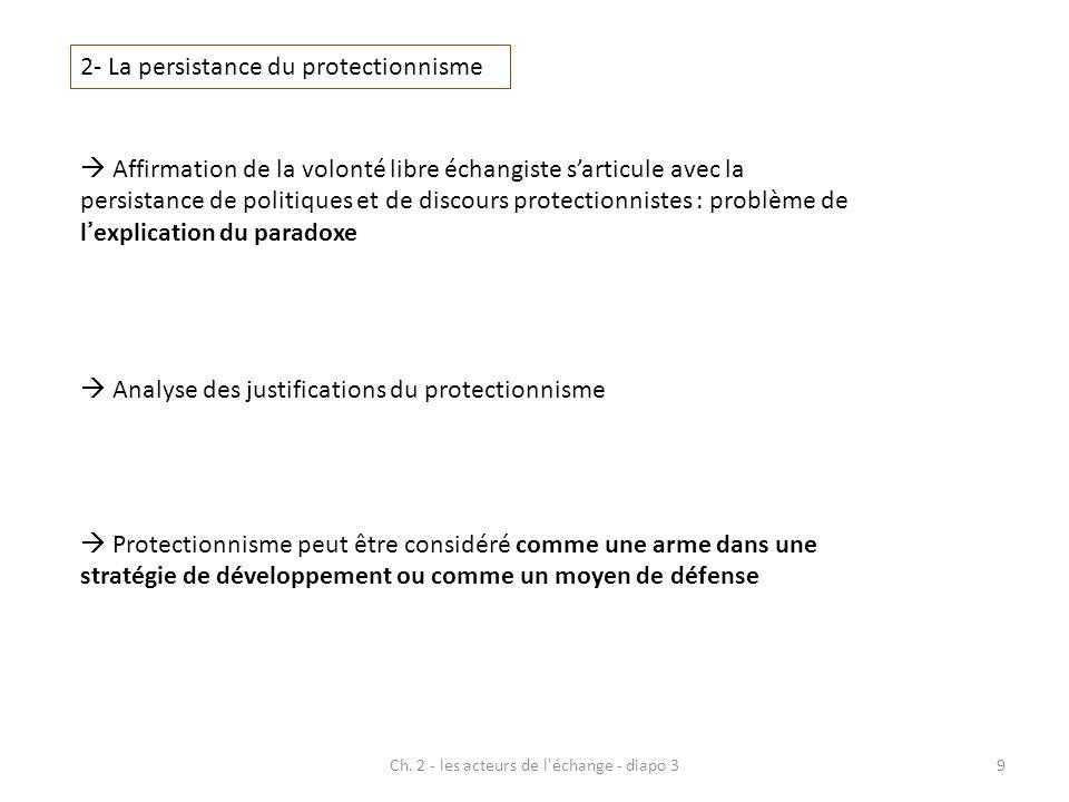 9 2- La persistance du protectionnisme Affirmation de la volonté libre échangiste sarticule avec la persistance de politiques et de discours protectio