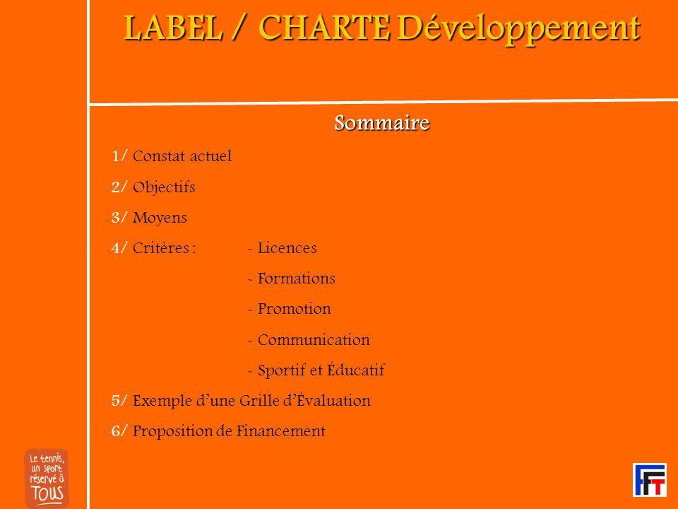 LABEL / CHARTE Développement Sommaire 1/ Constat actuel 2/ Objectifs 3/ Moyens 4/ Critères : - Licences - Formations - Promotion - Communication - Sportif et Éducatif 5/ Exemple dune Grille dÉvaluation 6/ Proposition de Financement