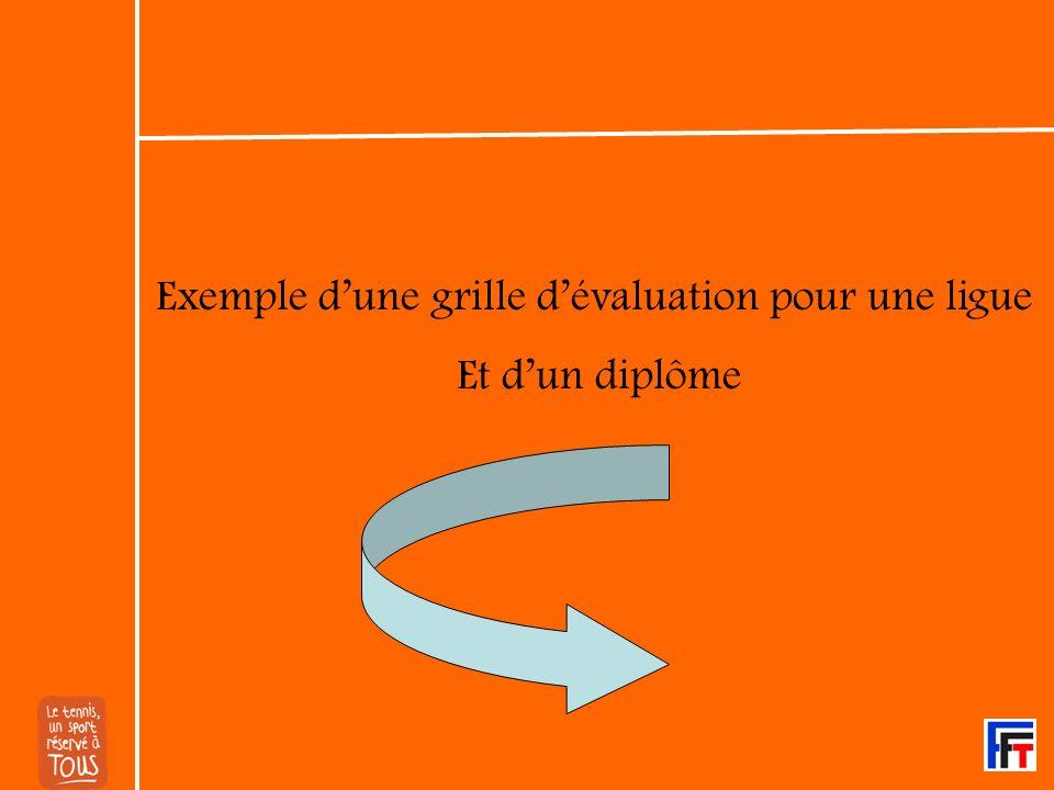 Exemple dune grille dévaluation pour une ligue Et dun diplôme