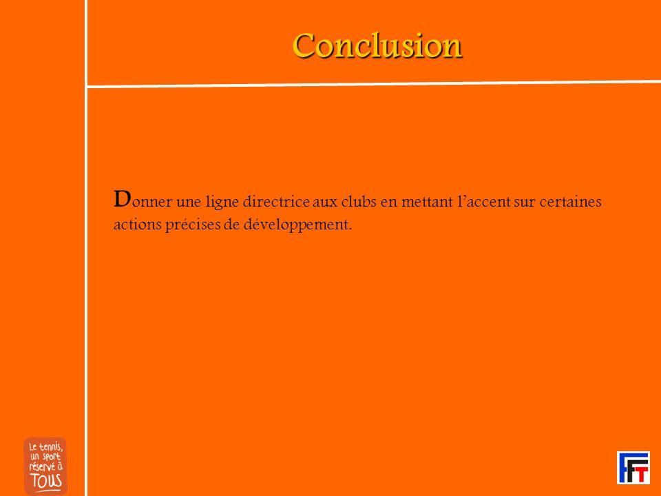 Conclusion D onner une ligne directrice aux clubs en mettant laccent sur certaines actions précises de développement.