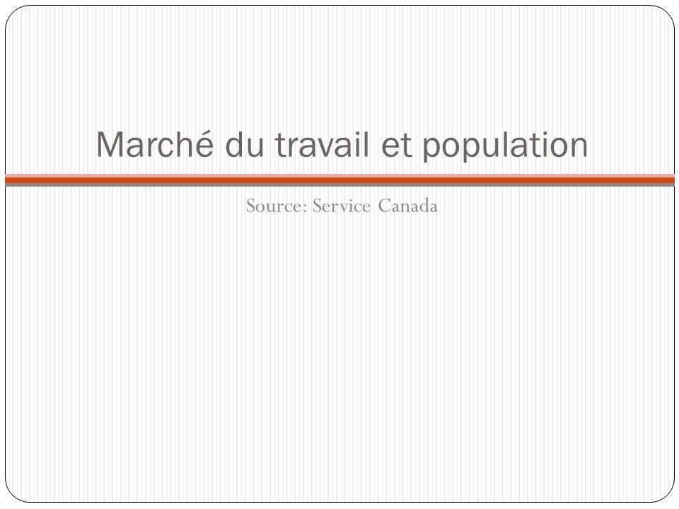 Marché du travail et population Source: Service Canada
