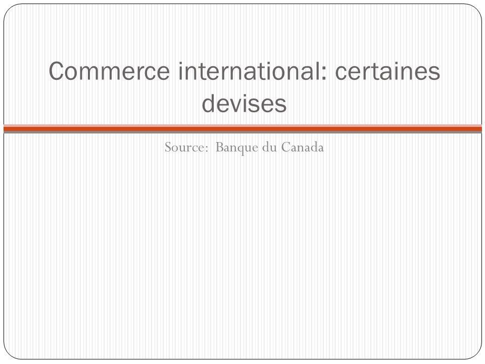 Commerce international: certaines devises Source: Banque du Canada