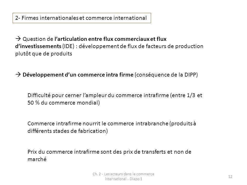 Ch. 2 - Les acteurs dans le commerce international - Diapo 1 12 2- Firmes internationales et commerce international Question de larticulation entre fl