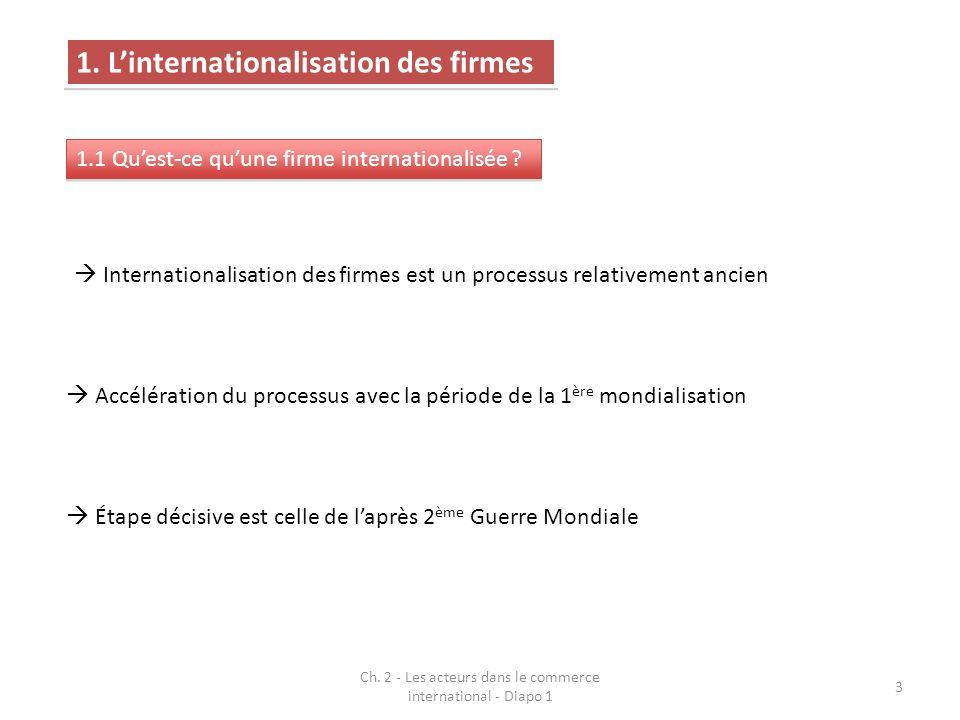 1. Linternationalisation des firmes 1.1 Quest-ce quune firme internationalisée ? 3 Ch. 2 - Les acteurs dans le commerce international - Diapo 1 Intern