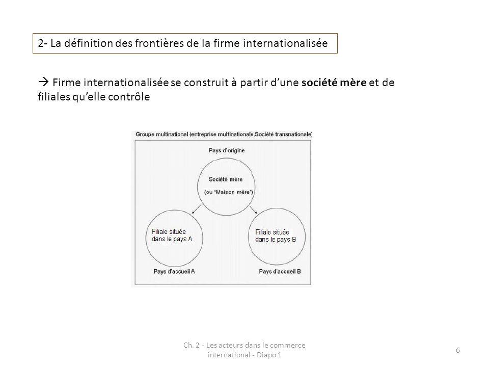 Ch. 2 - Les acteurs dans le commerce international - Diapo 1 6 2- La définition des frontières de la firme internationalisée Firme internationalisée s