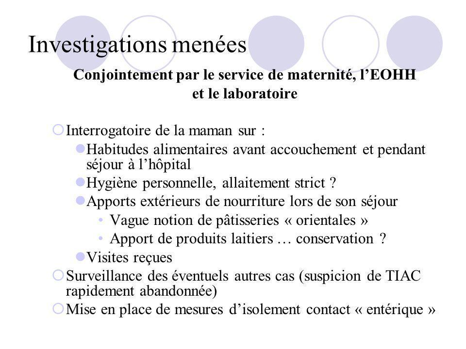 Investigations menées Conjointement par le service de maternité, lEOHH et le laboratoire Interrogatoire de la maman sur : Habitudes alimentaires avant