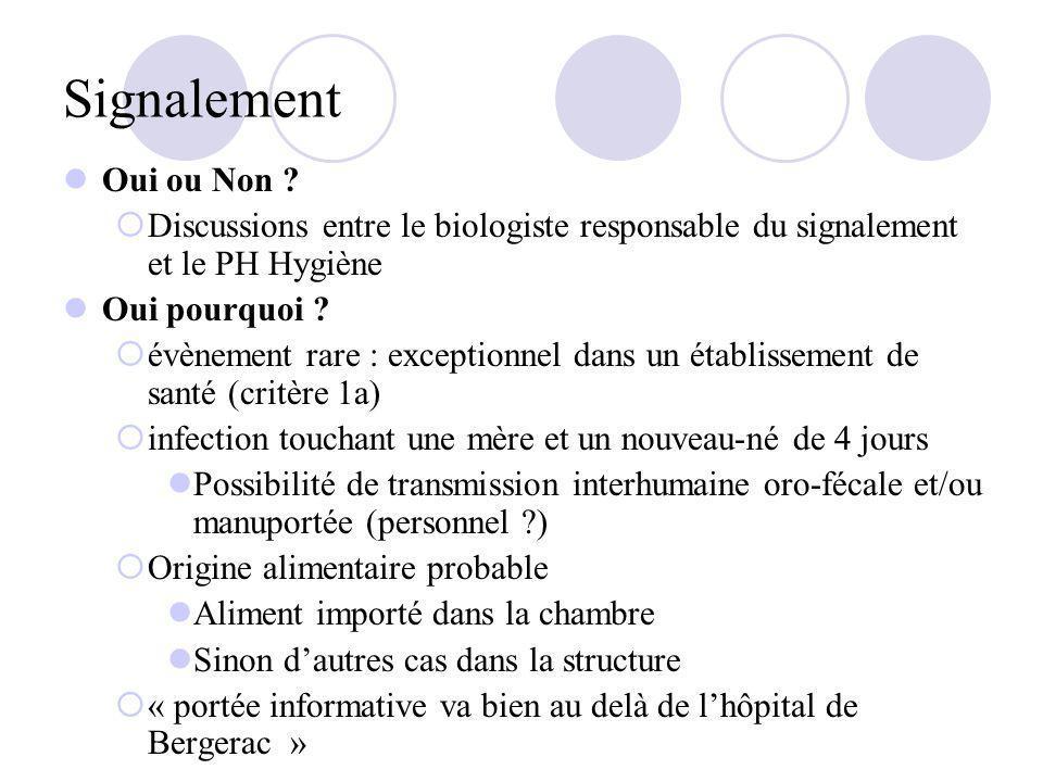 Signalement Oui ou Non ? Discussions entre le biologiste responsable du signalement et le PH Hygiène Oui pourquoi ? évènement rare : exceptionnel dans