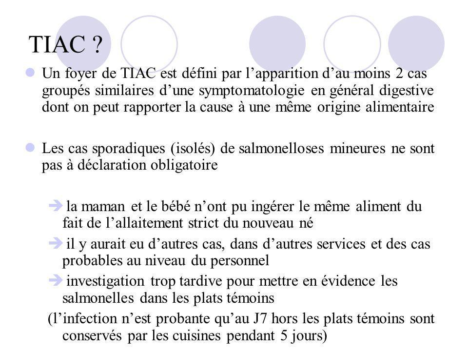 TIAC ? Un foyer de TIAC est défini par lapparition dau moins 2 cas groupés similaires dune symptomatologie en général digestive dont on peut rapporter
