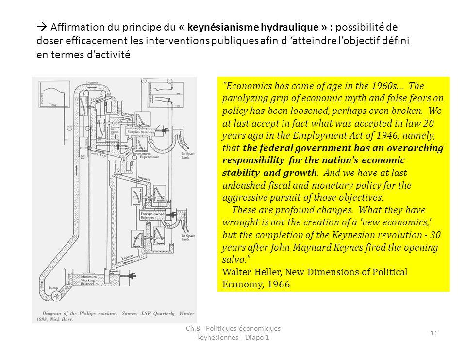 Ch.8 - Politiques économiques keynesiennes - Diapo 1 11 Affirmation du principe du « keynésianisme hydraulique » : possibilité de doser efficacement les interventions publiques afin d atteindre lobjectif défini en termes dactivité Economics has come of age in the 1960s....