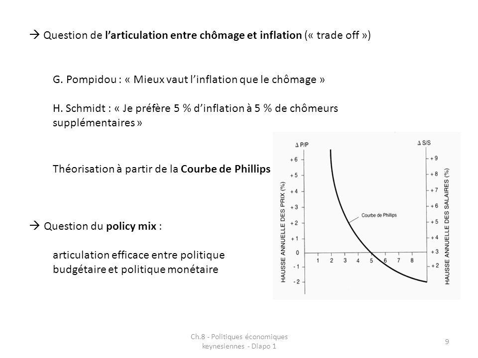 Ch.8 - Politiques économiques keynesiennes - Diapo 1 9 Question de larticulation entre chômage et inflation (« trade off ») G.