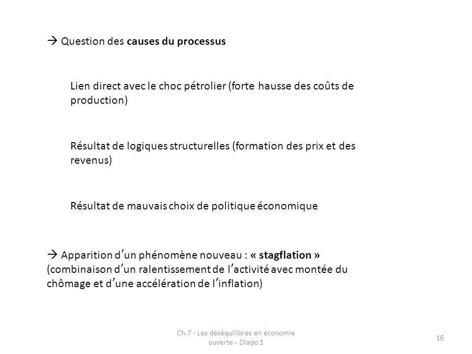 Ch.7 - Les déséquilibres en économie ouverte - Diapo 1 16 Question des causes du processus Lien direct avec le choc pétrolier (forte hausse des coûts