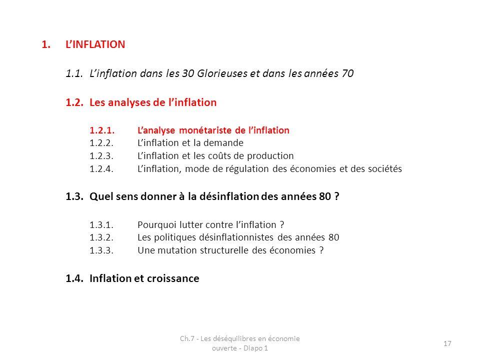 Ch.7 - Les déséquilibres en économie ouverte - Diapo 1 17 1.LINFLATION 1.1.Linflation dans les 30 Glorieuses et dans les années 70 1.2.Les analyses de