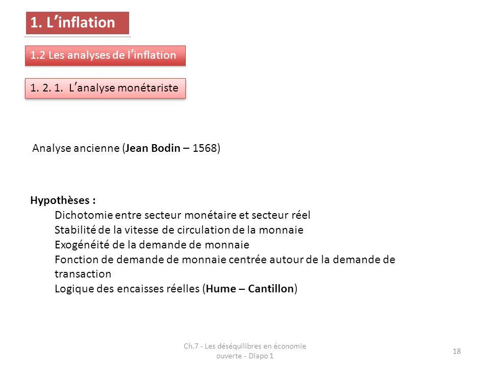 Ch.7 - Les déséquilibres en économie ouverte - Diapo 1 18 1. Linflation 1.2 Les analyses de linflation 1. 2. 1. Lanalyse monétariste Analyse ancienne