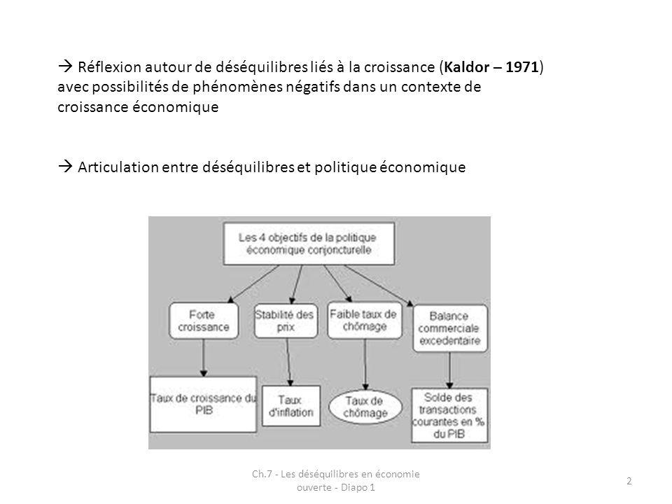 Réflexion autour de déséquilibres liés à la croissance (Kaldor – 1971) avec possibilités de phénomènes négatifs dans un contexte de croissance économi
