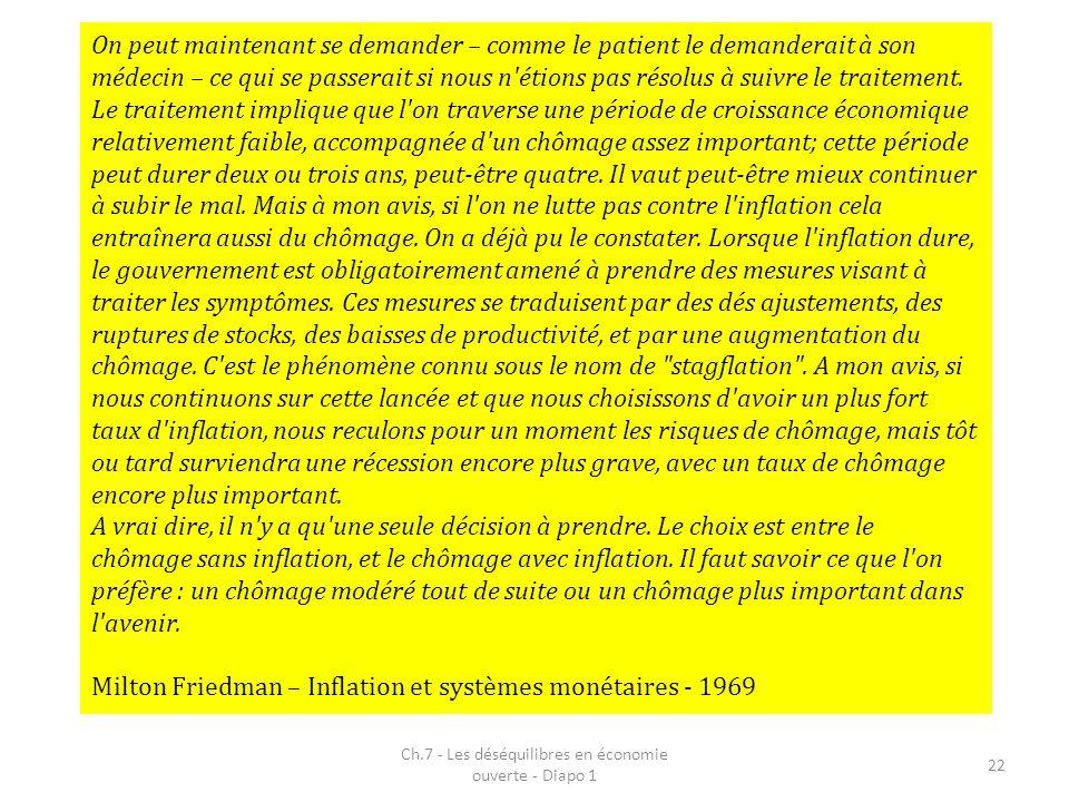 Ch.7 - Les déséquilibres en économie ouverte - Diapo 1 22 On peut maintenant se demander – comme le patient le demanderait à son médecin – ce qui se p