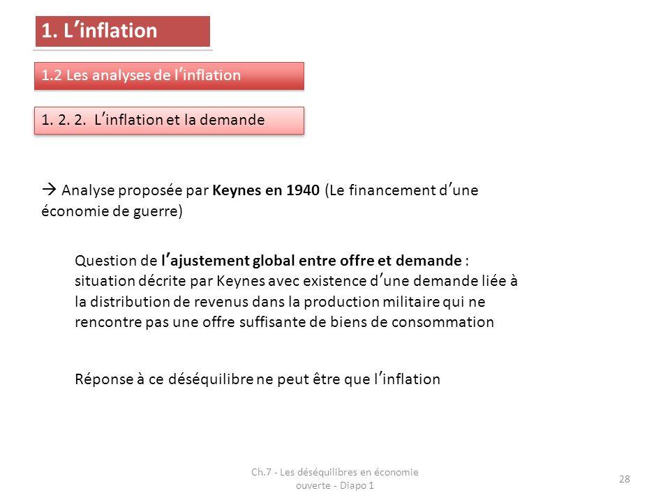 Ch.7 - Les déséquilibres en économie ouverte - Diapo 1 28 1. Linflation 1.2 Les analyses de linflation 1. 2. 2. Linflation et la demande Analyse propo