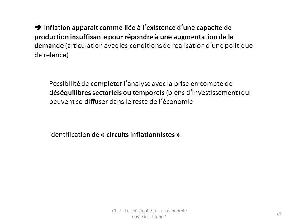Ch.7 - Les déséquilibres en économie ouverte - Diapo 1 29 Inflation apparaît comme liée à lexistence dune capacité de production insuffisante pour rép