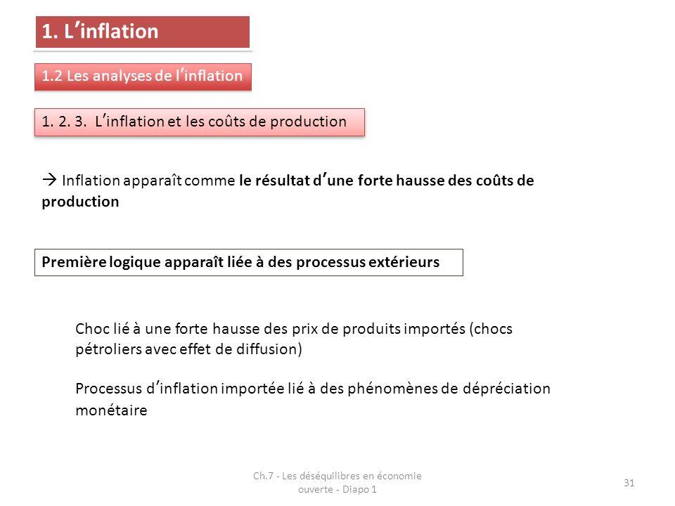 Ch.7 - Les déséquilibres en économie ouverte - Diapo 1 31 1. Linflation 1.2 Les analyses de linflation 1. 2. 3. Linflation et les coûts de production
