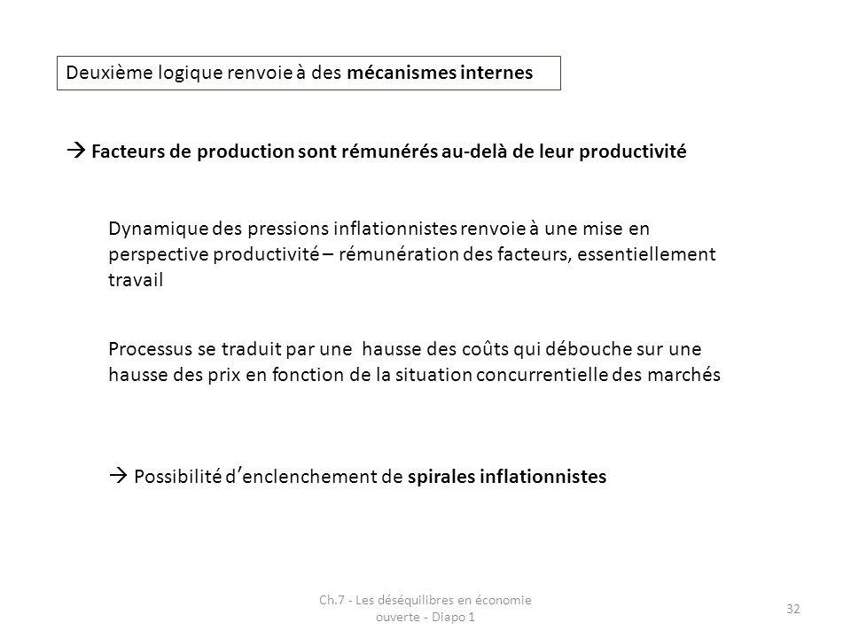 Ch.7 - Les déséquilibres en économie ouverte - Diapo 1 32 Deuxième logique renvoie à des mécanismes internes Dynamique des pressions inflationnistes r