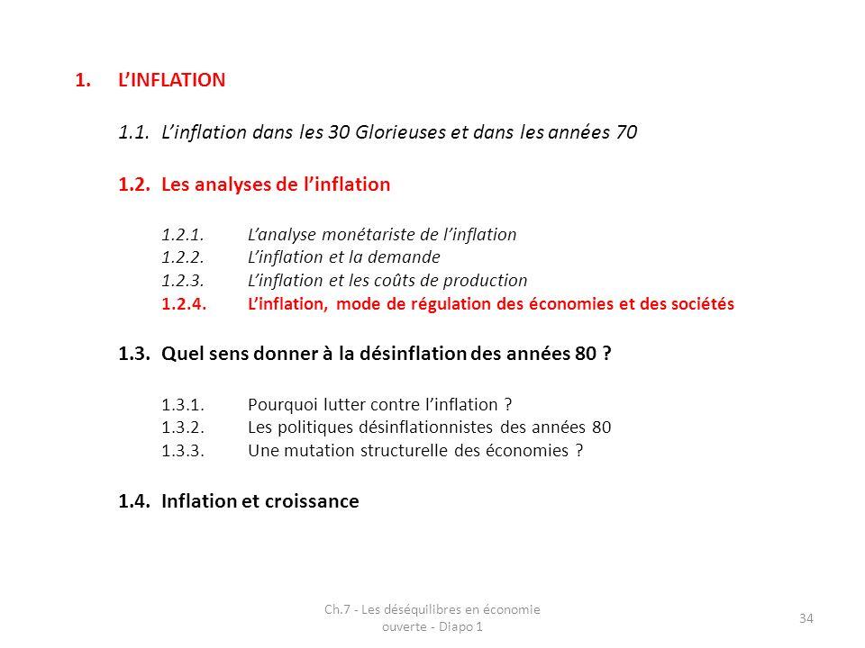 Ch.7 - Les déséquilibres en économie ouverte - Diapo 1 34 1.LINFLATION 1.1.Linflation dans les 30 Glorieuses et dans les années 70 1.2.Les analyses de
