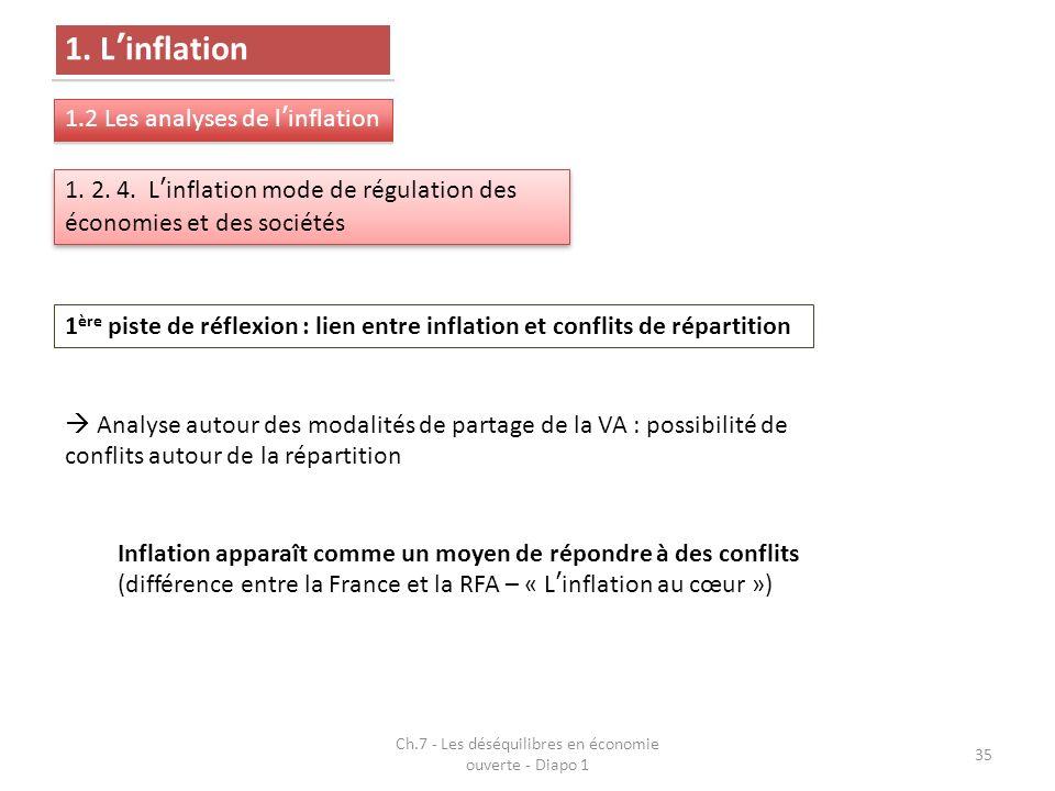 Ch.7 - Les déséquilibres en économie ouverte - Diapo 1 35 1. Linflation 1.2 Les analyses de linflation 1. 2. 4. Linflation mode de régulation des écon