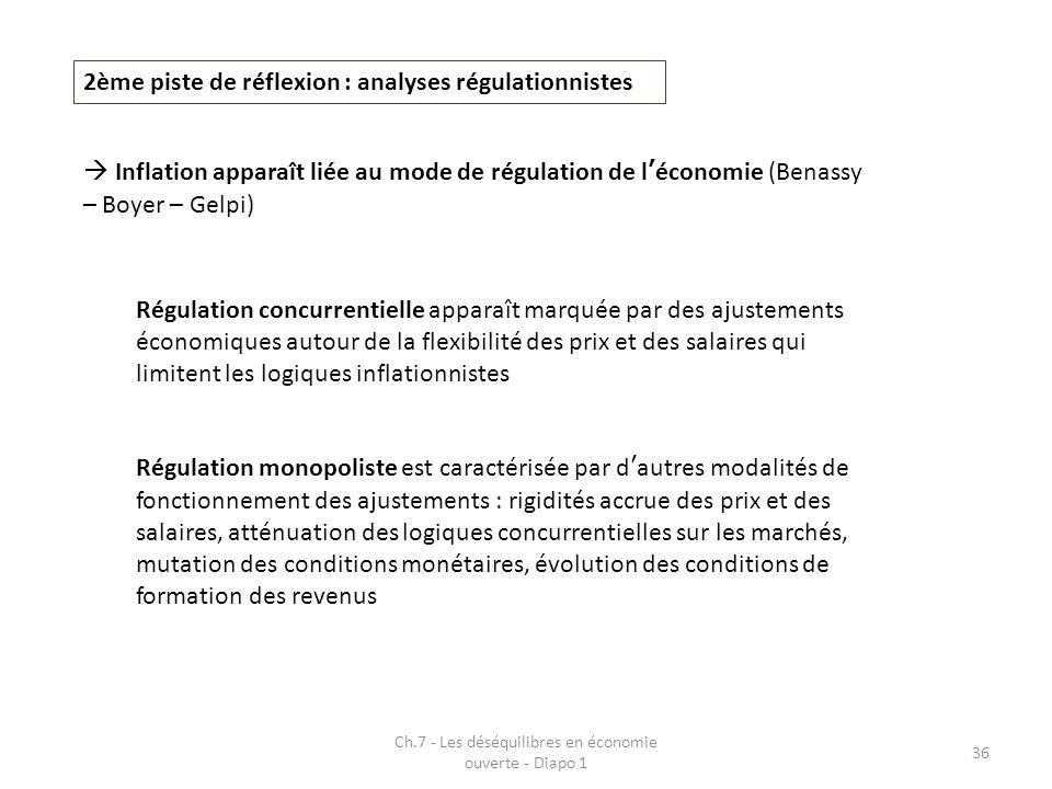 Ch.7 - Les déséquilibres en économie ouverte - Diapo 1 36 2ème piste de réflexion : analyses régulationnistes Inflation apparaît liée au mode de régul