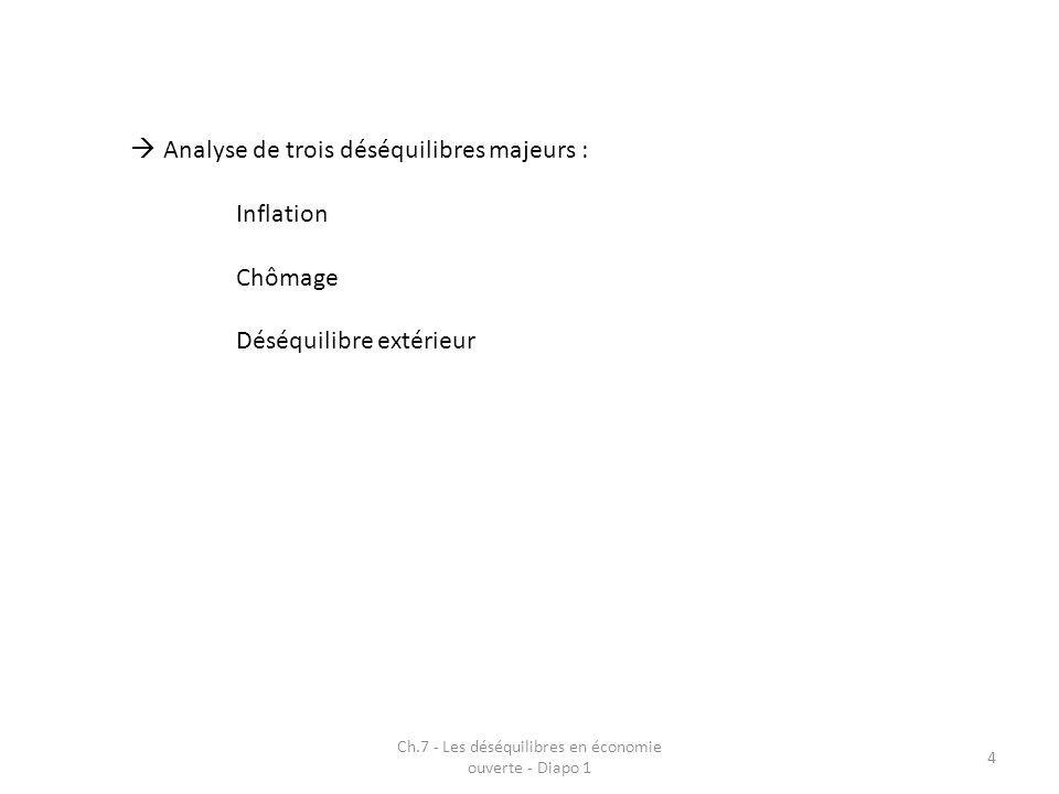 Analyse de trois déséquilibres majeurs : Inflation Chômage Déséquilibre extérieur Ch.7 - Les déséquilibres en économie ouverte - Diapo 1 4