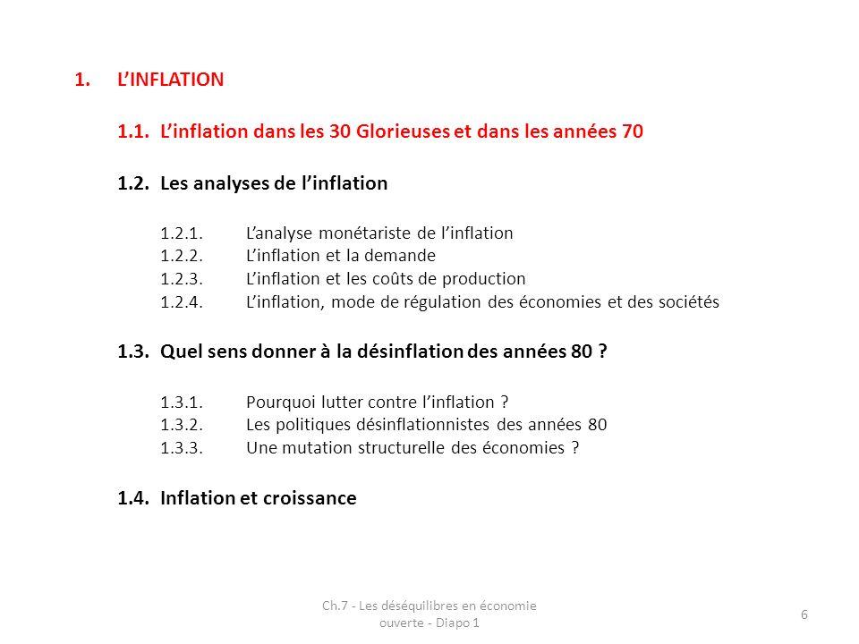 6 1.LINFLATION 1.1.Linflation dans les 30 Glorieuses et dans les années 70 1.2.Les analyses de linflation 1.2.1.Lanalyse monétariste de linflation 1.2