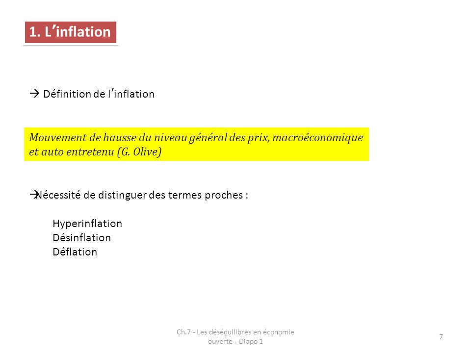 Ch.7 - Les déséquilibres en économie ouverte - Diapo 1 8 Question de la mesure de linflation Calcul dun Indice des Prix à la Consommation (IPC) : moyenne pondérée de variation des prix dun ensemble de produits Questions autour de la composition de lindice (cf.