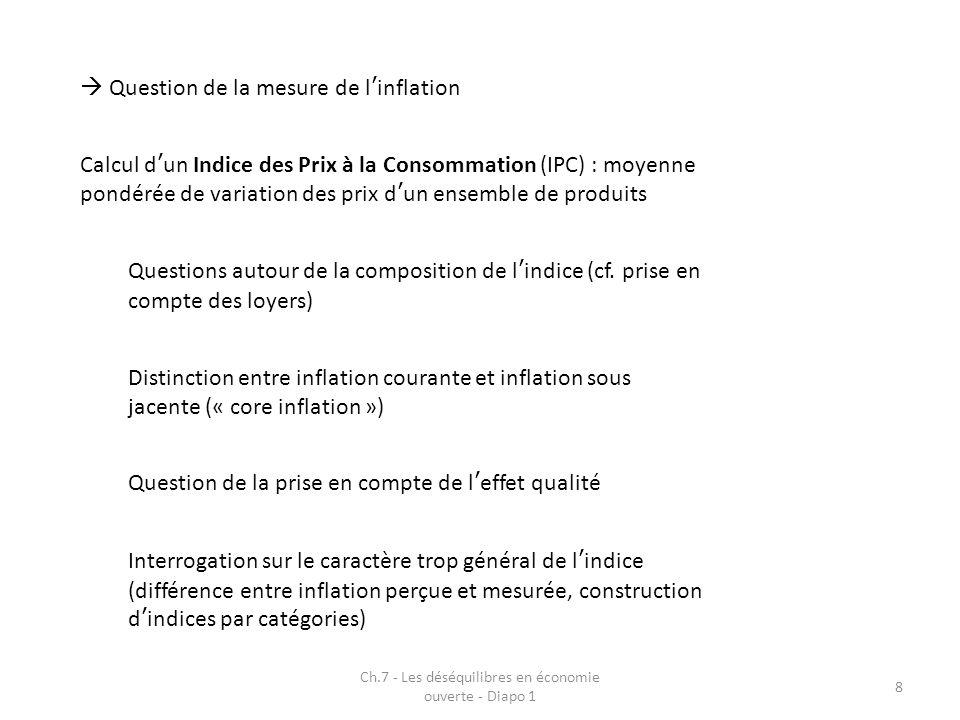 Ch.7 - Les déséquilibres en économie ouverte - Diapo 1 8 Question de la mesure de linflation Calcul dun Indice des Prix à la Consommation (IPC) : moye