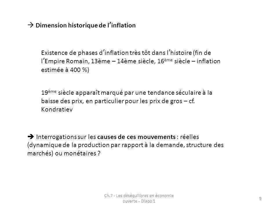 Ch.7 - Les déséquilibres en économie ouverte - Diapo 1 30 1.LINFLATION 1.1.Linflation dans les 30 Glorieuses et dans les années 70 1.2.Les analyses de linflation 1.2.1.Lanalyse monétariste de linflation 1.2.2.Linflation et la demande 1.2.3.Linflation et les coûts de production 1.2.4.Linflation, mode de régulation des économies et des sociétés 1.3.Quel sens donner à la désinflation des années 80 .